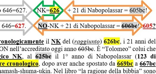 Provato anno 38-per VAT4956 nel 587bc Gli ERRORI di Tolomeo-
