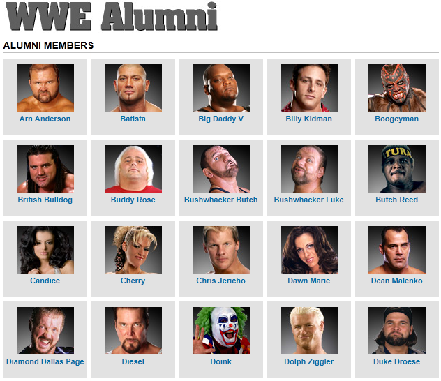 WWE Roster Alumni